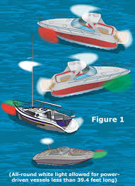 Chart Lights For Boats Navigation Light Requirements Overview And Powered Vessels