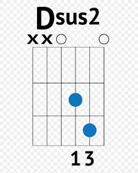 Guitar Chord Strum Chord Chart Png 724x1024px Guitar