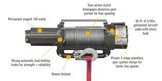 ramsey 8500 lb winch wiring diagram ramsey wiring diagrams