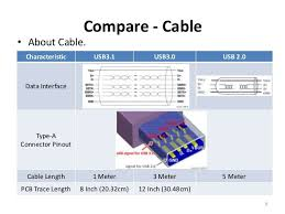 usb connector wiring diagram wiring diagram Usb Plug Diagram usb 2 0 wire diagram diy wiring diagrams usb plug wiring diagram
