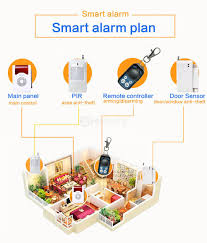 honeywell alarm system wiring diagram images security systems zones wireless alarm system manual 32 wiring diagram