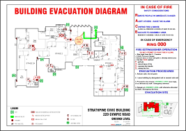 Evacuation Plan Sample Emergency Evacuation Checklist Template Major Magdalene