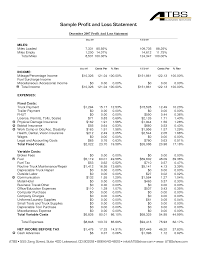 profit and loss account sample samples of profit and loss statements sample worksheets example