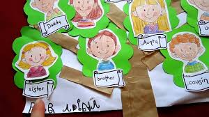 How To Make Family Tree On Chart Paper Grade 1 Social Studies Family Tree Craft