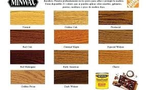 Minwax Wood Finish Color Chart Minwax Polyshades Drerlingsnotes Org