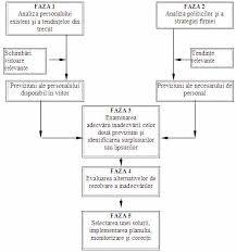 Prism postnatal smoking relapse, its associated risk