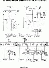 jeep xj wiring diagram electrical images 13553 linkinx com large size of jeep jeep xj wiring diagram schematic images jeep xj wiring diagram