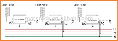aliexpress com buy 200w 18v grid tie micro inverter 10 5 28v dc three phase output wiring diagram three phase connection jpg solar wind system