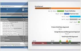 Office Timeline Smartsheet Smarterbusinessprocesses