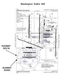 Katl Charts Iad Washington Dulles Airport International Airport