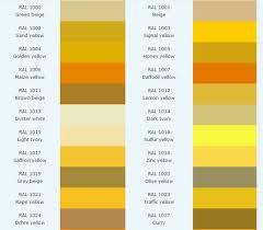 Powder Coat Ral Chart Ral Colors Coating Powders For Interior Use China Ral