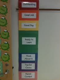 The Classroom Behavior Chart Love It Or Hate It Tales