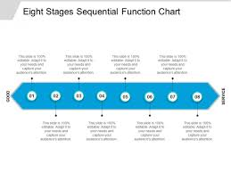 Eight Stages Sequential Function Chart Ppt Powerpoint
