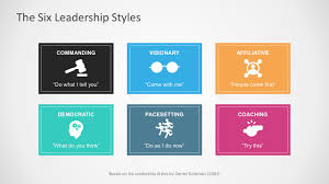 Ppt Style Six Leadership Styles Template For Powerpoint