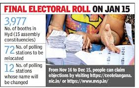 hyderabad 52 000 enroll as voters for