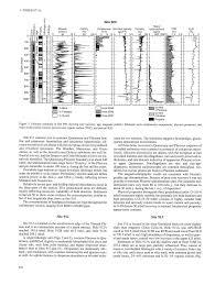 Ocean Drilling Program Initial Reports Volume 151