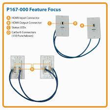 cat6 to hdmi wiring diagram wiring diagram and ebooks • cat 5 wiring diagram for hdmi wiring diagram library rh 49 desa penago1 com cat5 rj45 wiring diagram cat 6 rj45 wiring diagram