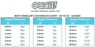 Body Piercing Conversion Chart 8 Gauge Steel Thickness Usedelectronics Co