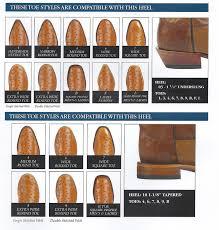 Toe Heel Charts
