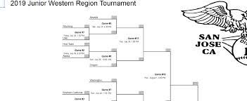 Jr Western Region Tournament