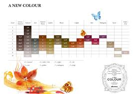 Davines A New Colour Shades Chart In 2019 Hair Color
