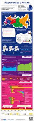 Безработица в России Более подробную информацию о безработице в России узнайте из нашей инфографики