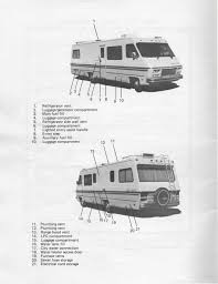 1983 fleetwood pace arrow owners manuals  1983 Fleetwood Pace Arrow Owners Manuals Wireing Diagram 83 Gm Van 1983 fleetwood pace arrow owners manual