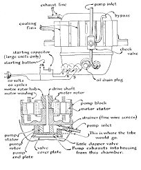 refrigerator compressor. acoustic normal compressor. thermoacoustic heat engine refrigerator compressor