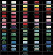 Machine Embroidery Thread Online Charts Collection