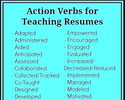Resume Synonyms New Synonyms Managed Resume Synonym For In A Letsdeliverco
