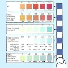 Clorox Test Strips Color Chart Pool App Pool Spa Up Pool App