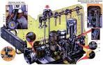 Масло для двигателя на газу