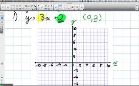 graphing linear relations grade 9 academic lesson 3 3 4 24 13 you