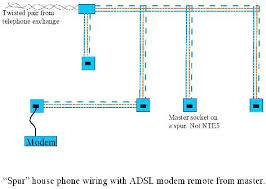 6 wire telephone cord byzancedesign info 6 wire telephone cord guide to rewiring internal phone wiring antique phone wiring diagram telephone wiring