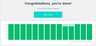 Charts And Graphs Quizlet Quizlet Spell Bar Chart Chart