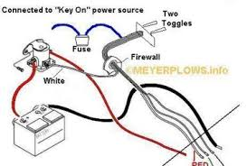 wiring diagram for meyers snow plow images meyerplowsinfo meyer wiring diagram as well plow lights on fisher