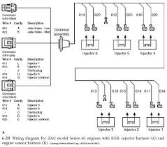 detroit series 60 wiring diagram wiring diagram schematics detroit diesel diesel engine troubleshooting