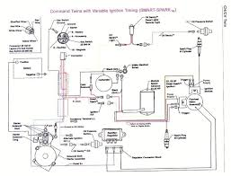 wiring diagrams for kohler engines the wiring diagram 1000 images about lawnmowers gardens craftsman wiring diagram