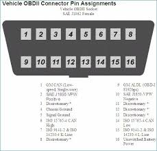 obd2 connector wiring wiring diagram site ford obd ii wiring diagram data wiring diagram blog boat motor wiring obd2 connector wiring