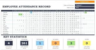 Sample Attendance Tracking Beauteous Absence Record Template Free Printable Attendance Sheet Templates