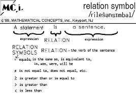 relational algebra symbols relation symbol