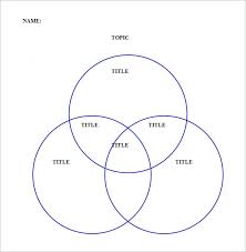 Can You Make A Venn Diagram In Word 36 Venn Diagram Templates Pdf Doc Xls Ppt Free