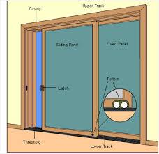 doors exterior sliding glass