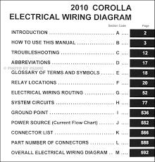 toyota wiring manual wiring diagram data 2009 toyota corolla alternator wiring diagram 2010 toyota corolla wiring diagram manual original toyota 22re engine wiring diagram 2010 toyota corolla wiring
