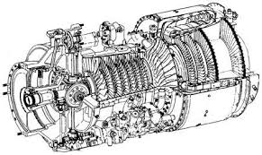 Army Aircraft Engines – Combat Index Data Store