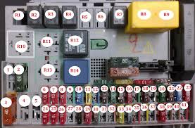 fuse box in opel zafira wiring diagram shrutiradio zafira b relay diagram at Vauxhall Zafira Fuse Box Diagram 2003