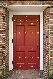 how to paint a front doorThe Painted Surface  Painting A Panel Door
