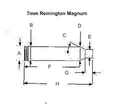 7mm Remington Magnum Terminal Ballistics Research