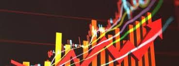 Facebook Stock Live Chart Advanced Charting Nasdaq