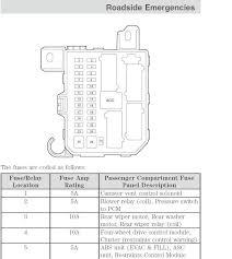 2004 ford escape fuse box diagram autobonches com 2005 ford escape fuse box layout at 2006 Ford Escape Fuse Box